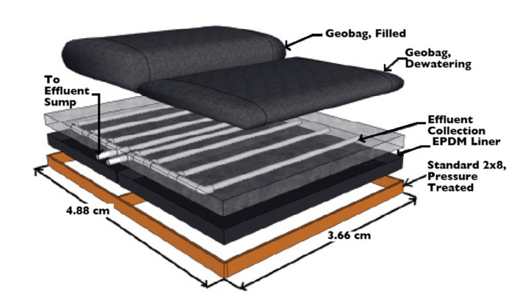 Article image for Geotextile bags enhance effluent management in demo aquaculture system
