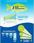 GAA-Food-Supply-Infographic-thumbnail