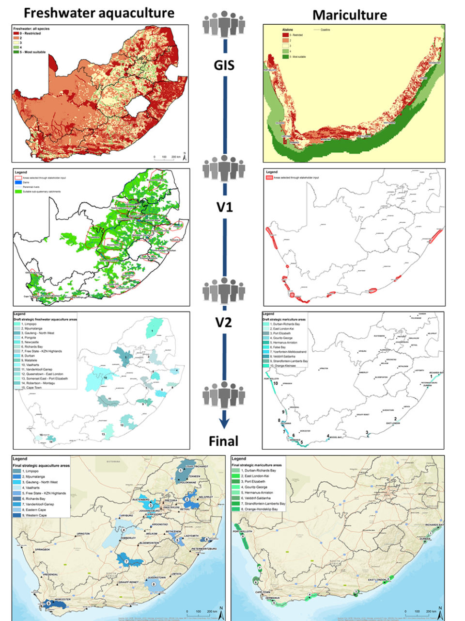 South Africa strategic environmental assessment