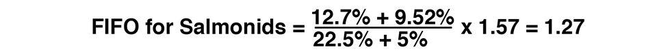 FIFO calculation