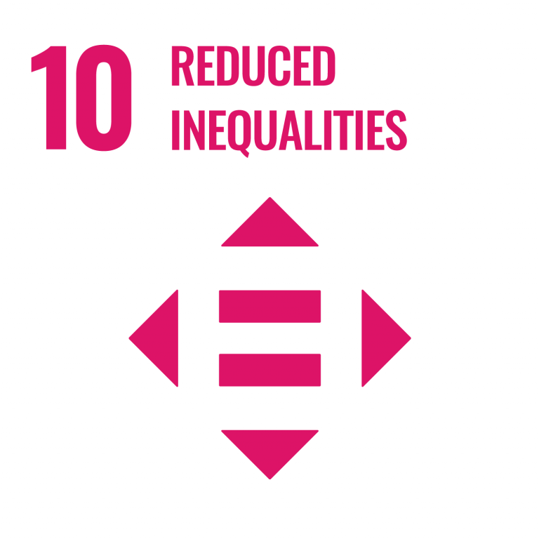 Infographic of SDG 10 - Reduced Inequalities